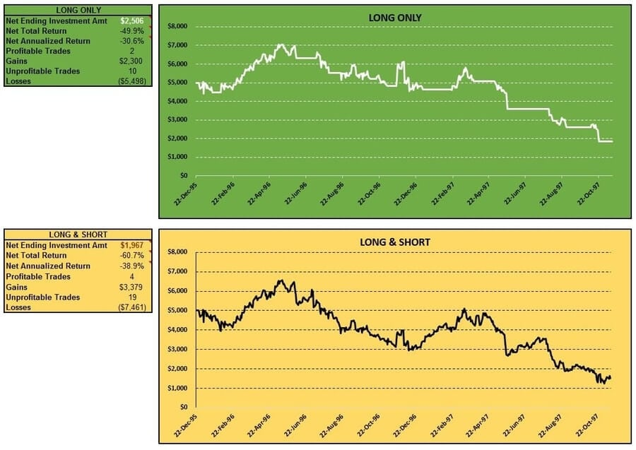 Forex rollover rates