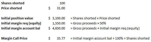 advantages-disadvantages-short-selling-stocks-mgm-initial-balances