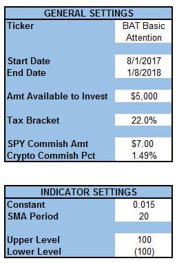 cryptocurrency investing cci
