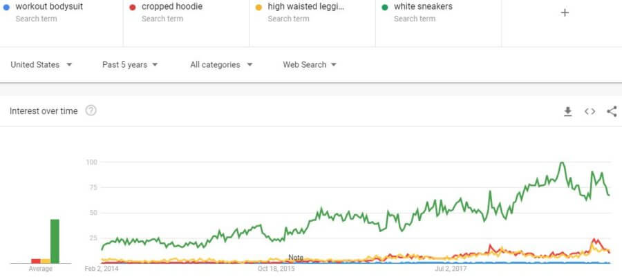 google-footlocker-comparison