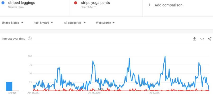 industry-trends-google-striped-leggings