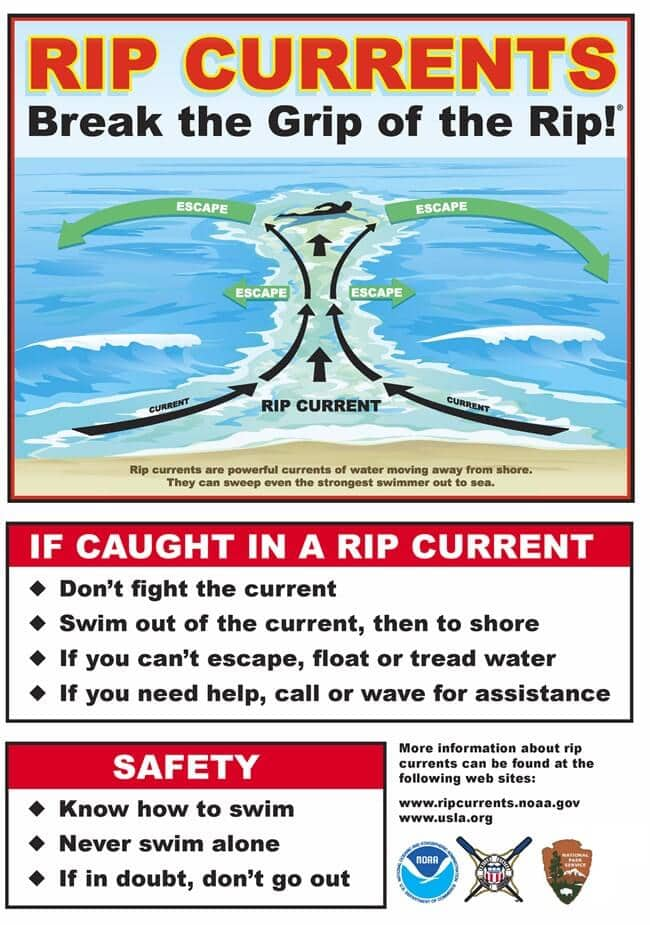 rip-current-sign