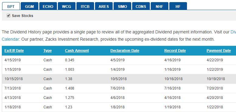 dividend-history-nasdaq