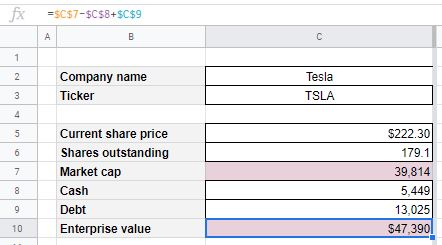 how to create a stock analysis spreadsheet enterprise value