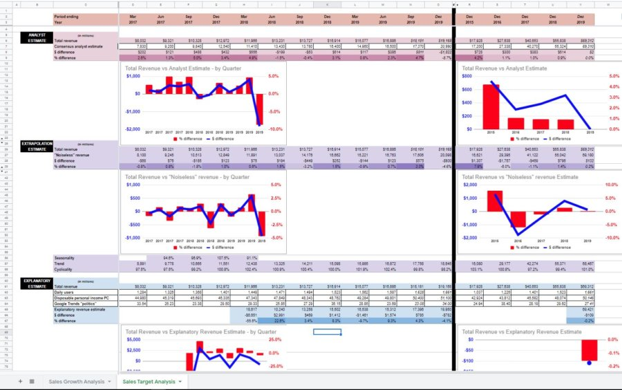 sales target analysis worksheet