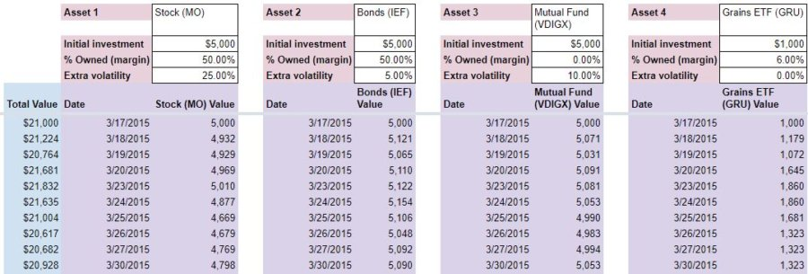 portfolio assets ticker investment margin volatility and values screenshot