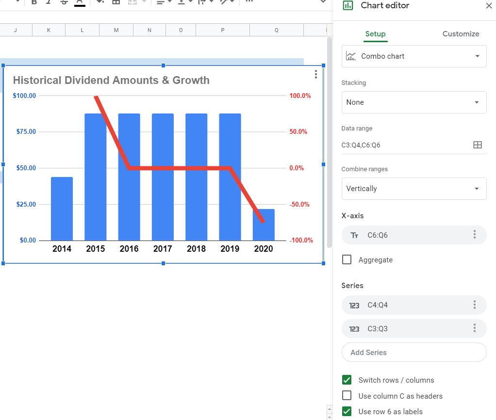 chart editor for dividend growth chart