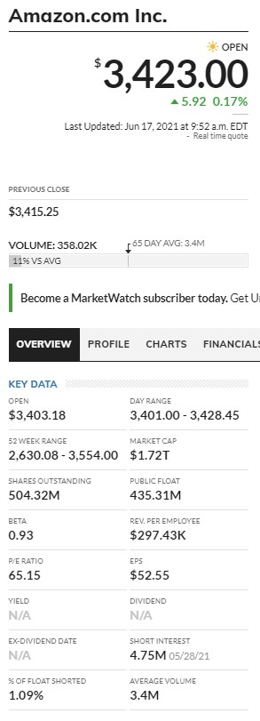 how do you tell if a stock is shorted marketwatch