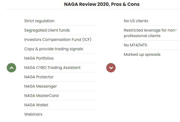 naga trader pros cons