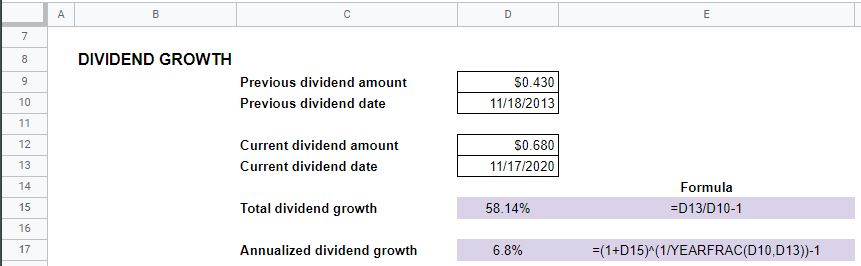 dividend growth calculations excel