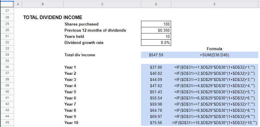 total dividend income calculations excel