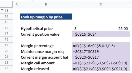 look up margin by price calculation excel