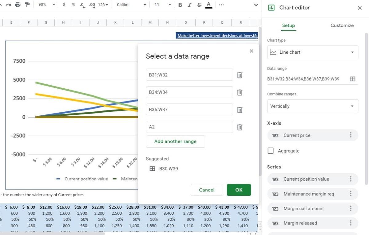 margin table chart settings