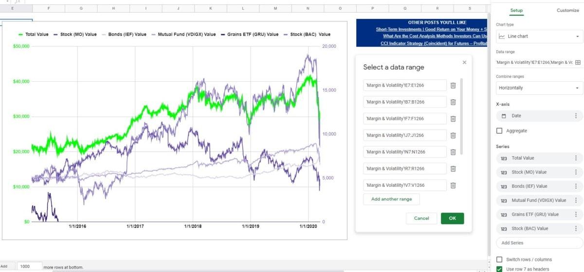 portfolio volatility statistics chart