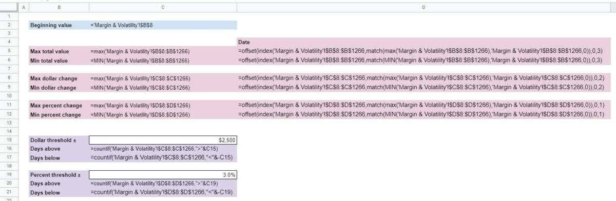 portfolio volatility statistics formulas